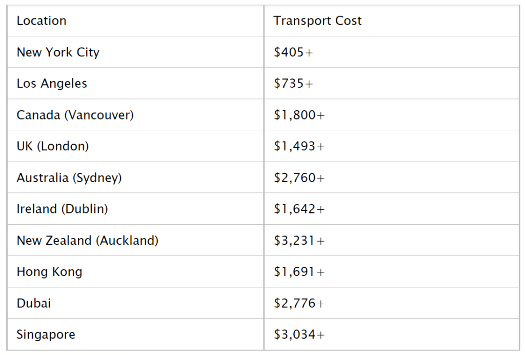 How much does it cost to move or transport to Miami?